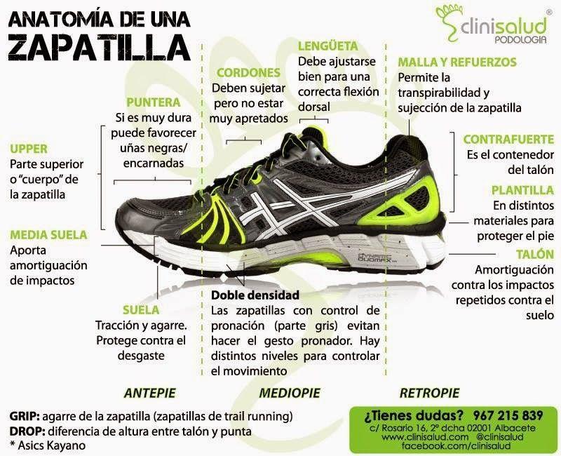 Zapatillas de Running: Consejos para elegir las tuyas